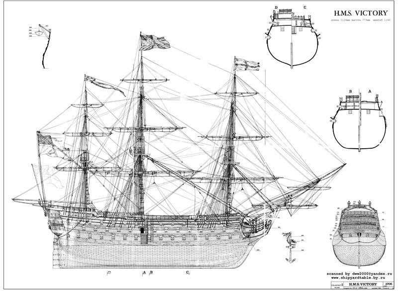 Чертежи кораблей из фанеры своими руками: видео-инструкция, корабельная 28
